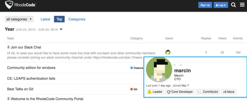 rhodecode contributor profile