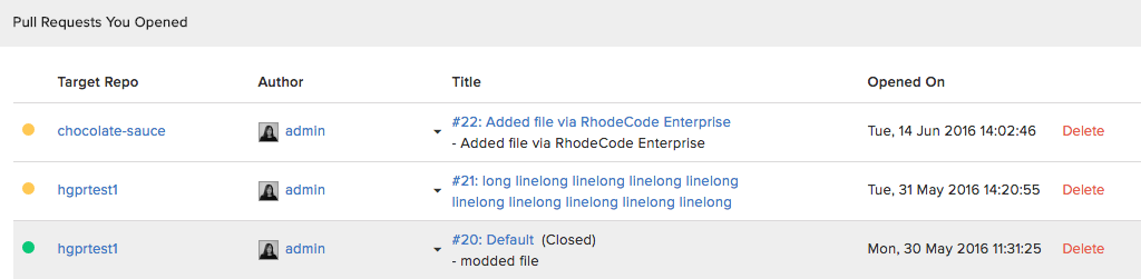 improved pull requests view